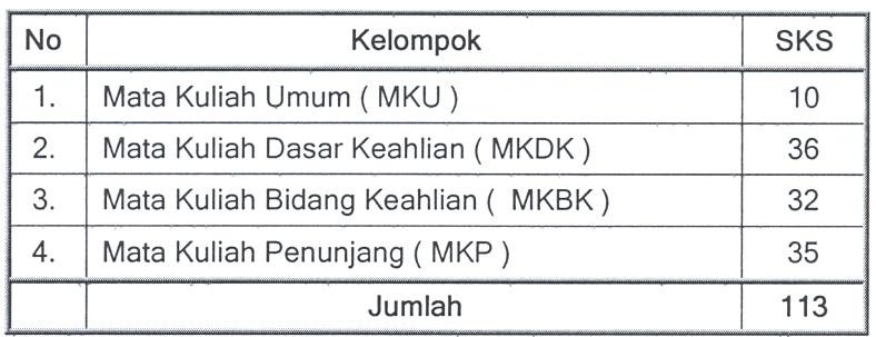 D3 MP0003