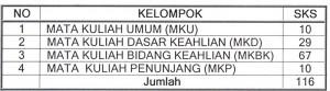 D3 Akt0002